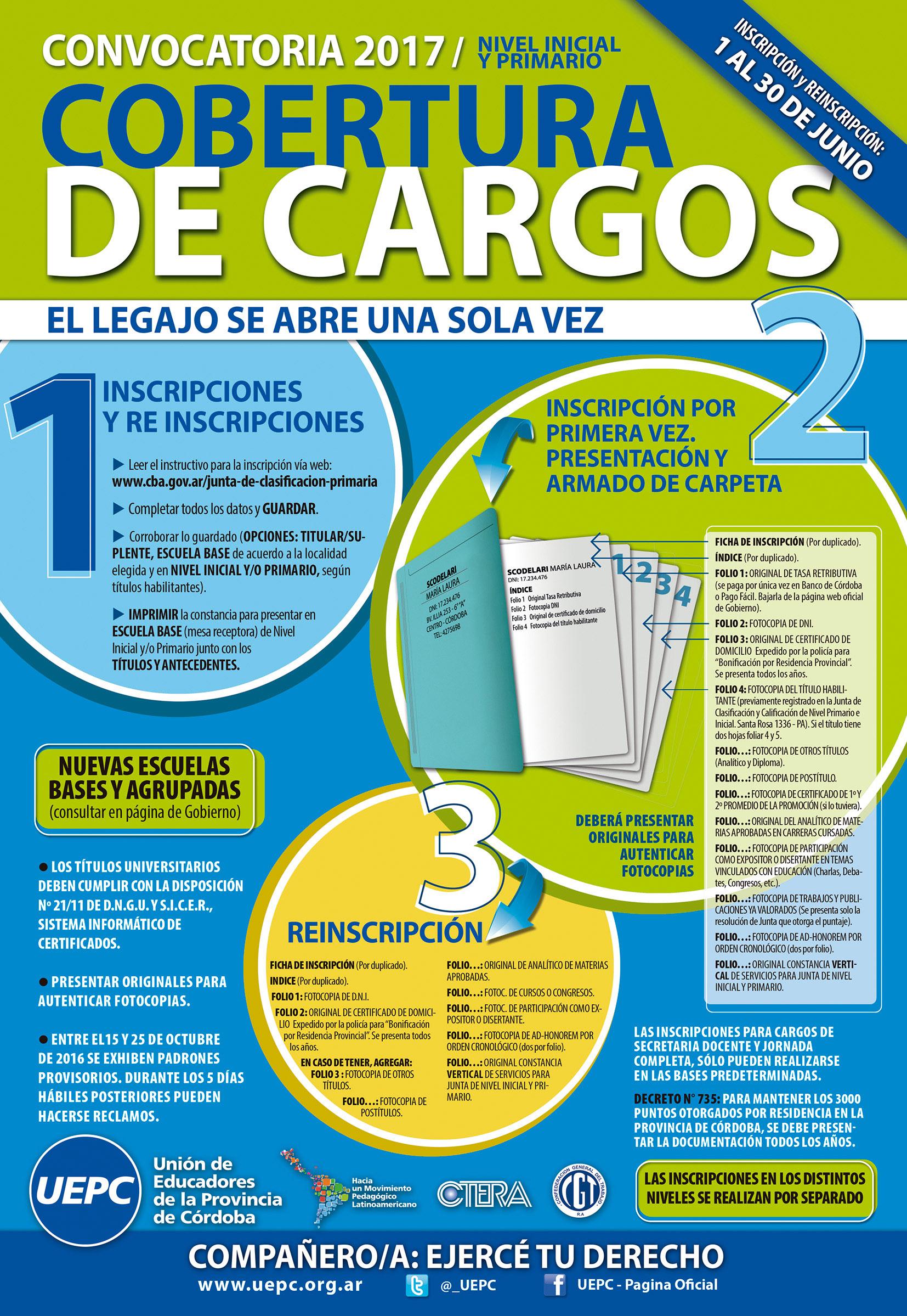 Convocatoria 2017 para nivel inicial y primario noticia for Convocatoria de docentes 2017